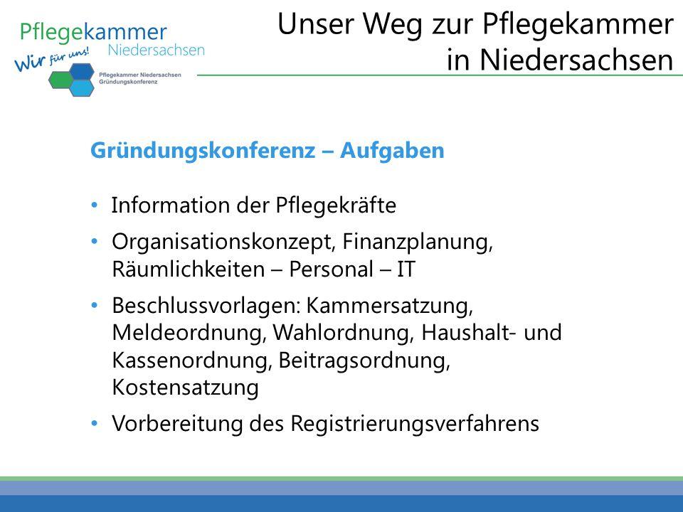 Unser Weg zur Pflegekammer in Niedersachsen Gründungskonferenz – Aufgaben Information der Pflegekräfte Organisationskonzept, Finanzplanung, Räumlichke