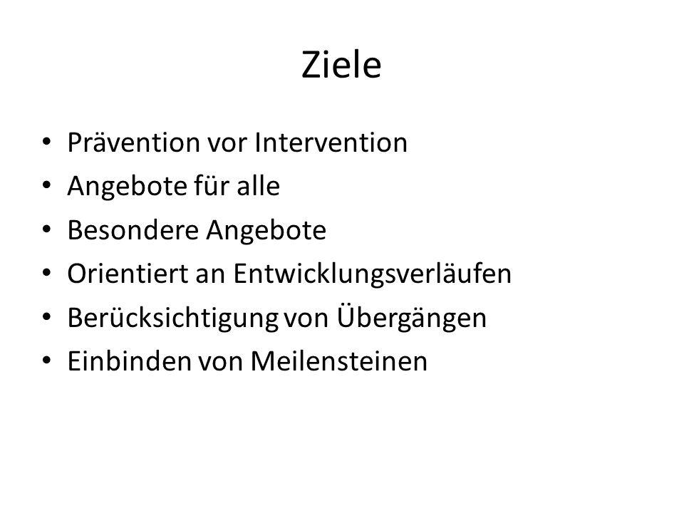 Präventionskette
