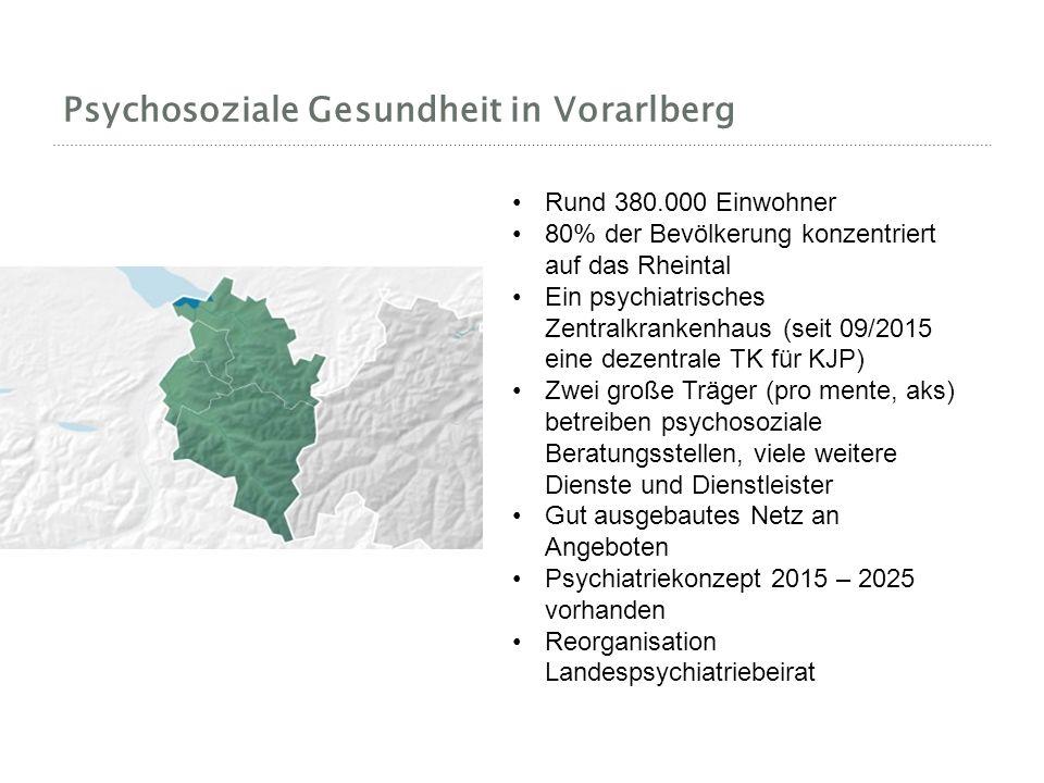 Psychosoziale Gesundheit in Vorarlberg Rund 380.000 Einwohner 80% der Bevölkerung konzentriert auf das Rheintal Ein psychiatrisches Zentralkrankenhaus