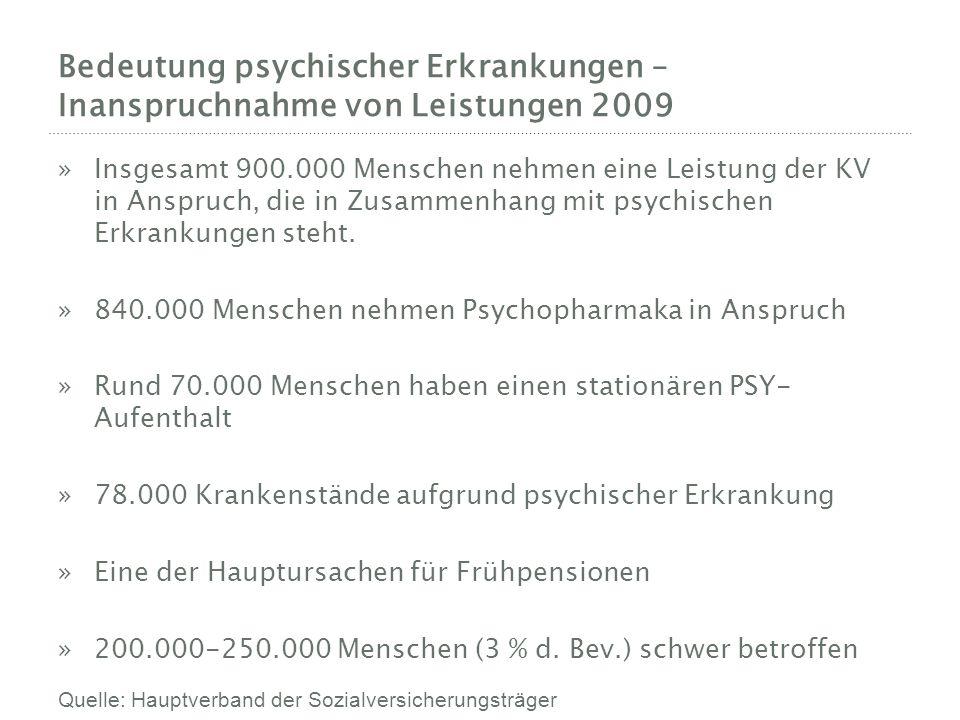 Bedeutung psychischer Erkrankungen – Inanspruchnahme von Leistungen 2009 »Insgesamt 900.000 Menschen nehmen eine Leistung der KV in Anspruch, die in Zusammenhang mit psychischen Erkrankungen steht.