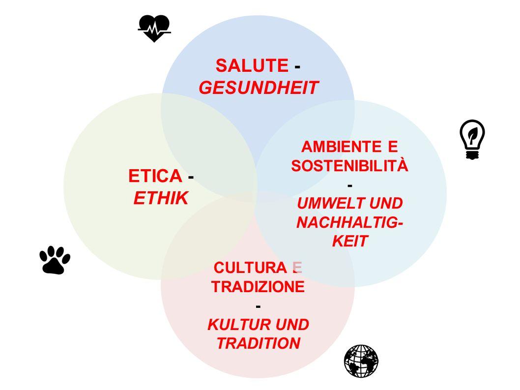 SALUTE - GESUNDHEIT CULTURA E TRADIZIONE - KULTUR UND TRADITION AMBIENTE E SOSTENIBILITÀ - UMWELT UND NACHHALTIG- KEIT ETICA - ETHIK