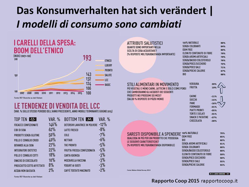 Das Konsumverhalten hat sich verändert | I modelli di consumo sono cambiati Rapporto Coop 2015 rapportocoop.it