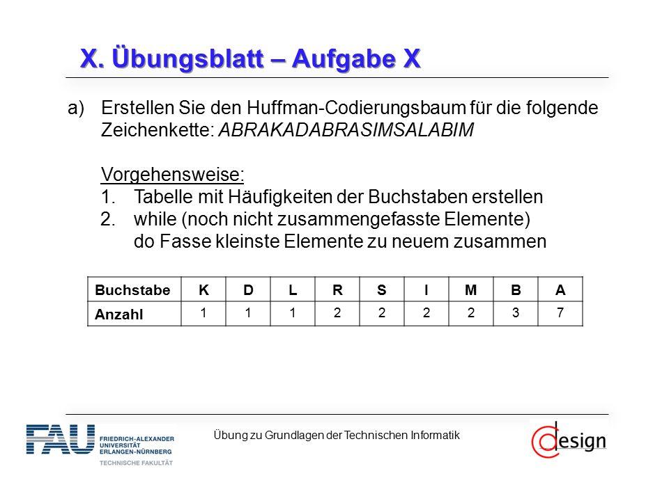 X.Übungsblatt – Aufgabe X Übung zu Grundlagen der Technischen Informatik Anzahlrel.