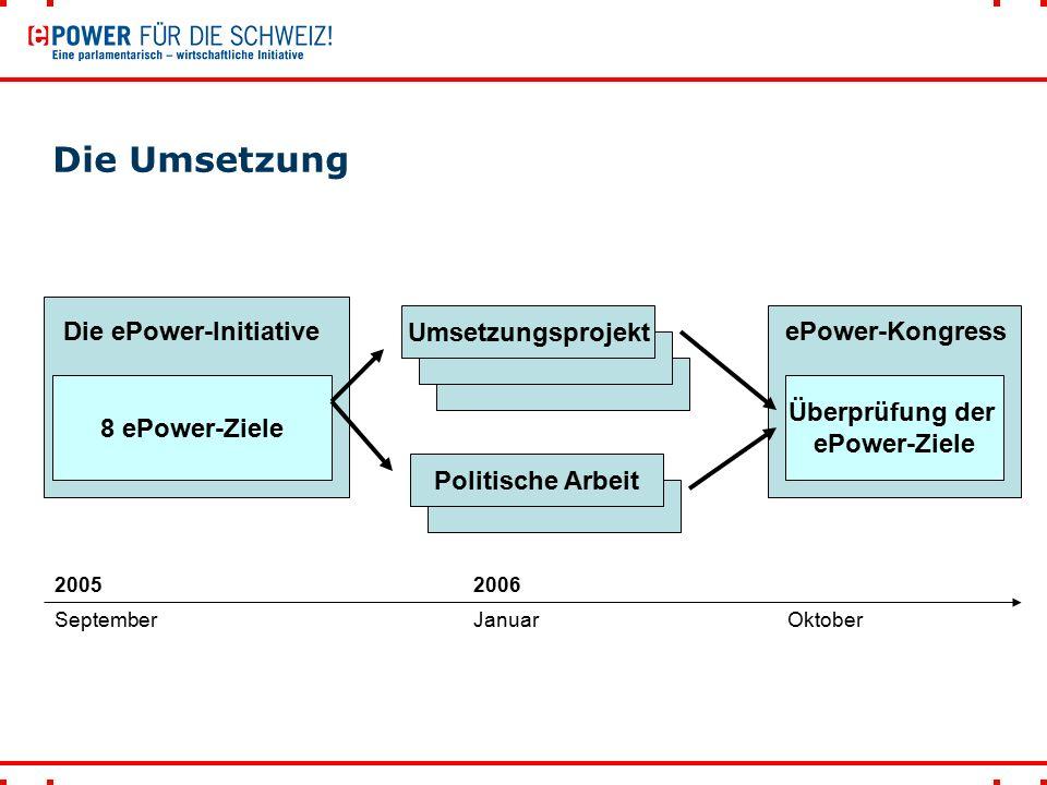 Die Umsetzung 8 ePower-Ziele Die ePower-Initiative Umsetzungsprojekt Politische Arbeit Überprüfung der ePower-Ziele ePower-Kongress SeptemberJanuarOkt