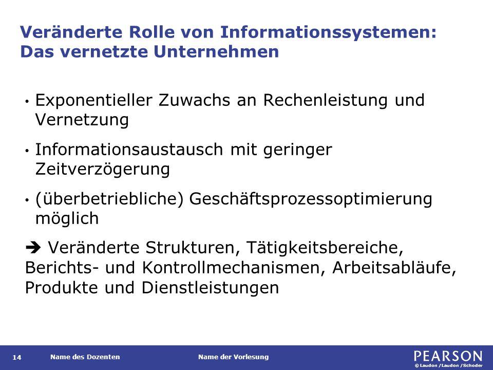 © Laudon /Laudon /Schoder Name des DozentenName der Vorlesung Veränderte Rolle von Informationssystemen: Das vernetzte Unternehmen 14 Exponentieller Z