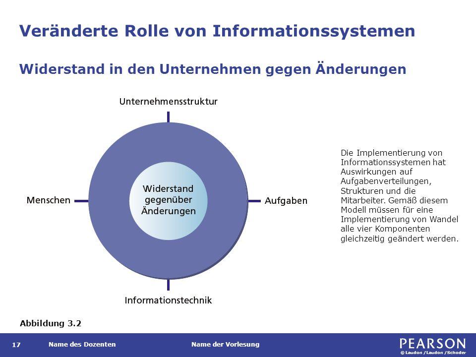 © Laudon /Laudon /Schoder Name des DozentenName der Vorlesung Veränderte Rolle von Informationssystemen 17 Widerstand in den Unternehmen gegen Änderungen Abbildung 3.2 Die Implementierung von Informationssystemen hat Auswirkungen auf Aufgabenverteilungen, Strukturen und die Mitarbeiter.