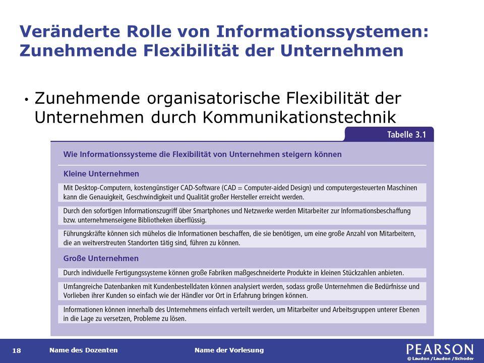 © Laudon /Laudon /Schoder Name des DozentenName der Vorlesung Veränderte Rolle von Informationssystemen: Zunehmende Flexibilität der Unternehmen 18 Zunehmende organisatorische Flexibilität der Unternehmen durch Kommunikationstechnik