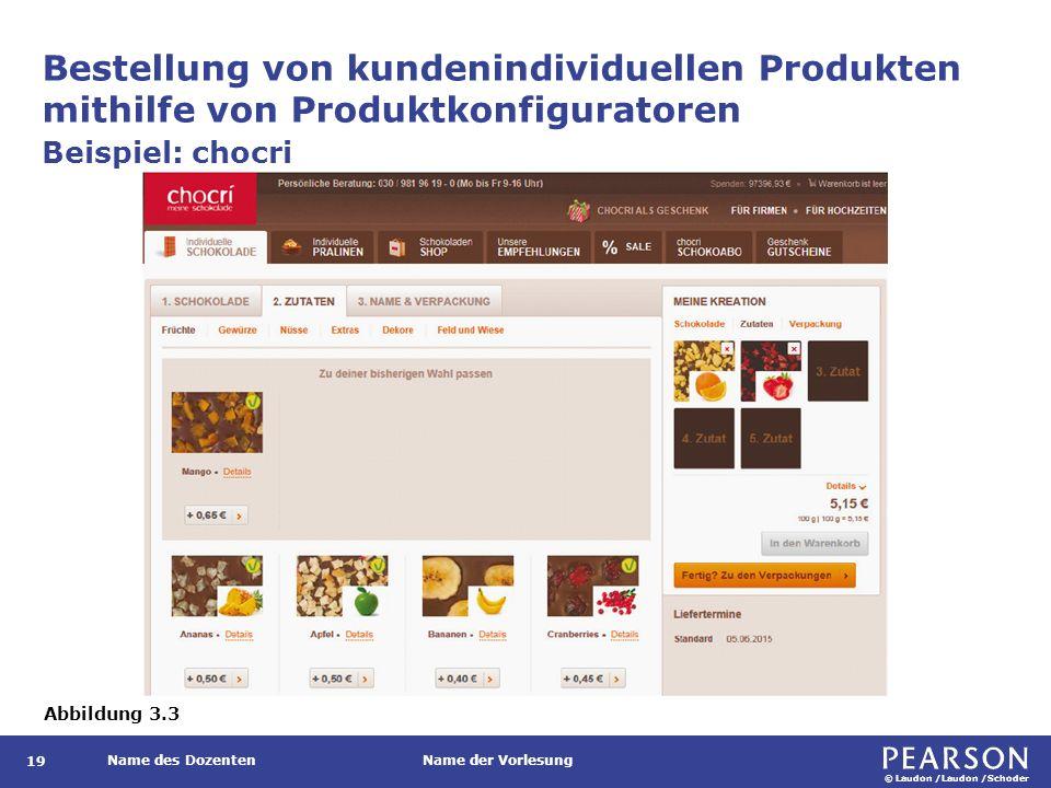 © Laudon /Laudon /Schoder Name des DozentenName der Vorlesung Bestellung von kundenindividuellen Produkten mithilfe von Produktkonfiguratoren 19 Beispiel: chocri Abbildung 3.3