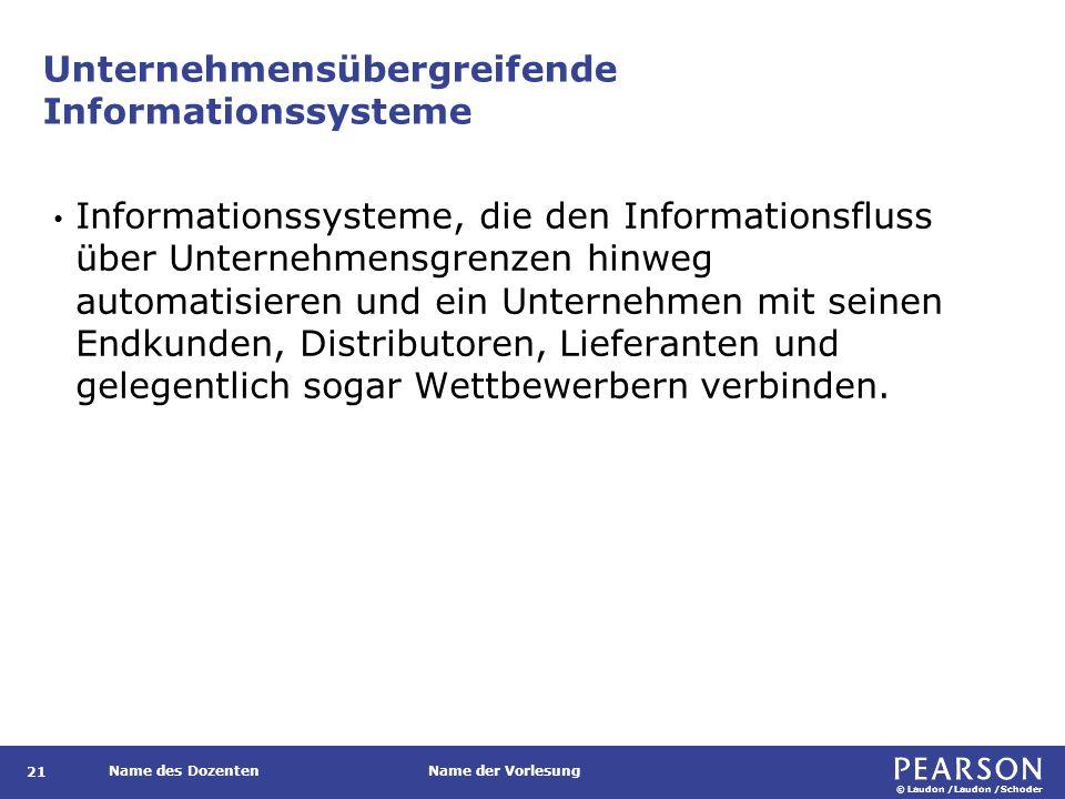 © Laudon /Laudon /Schoder Name des DozentenName der Vorlesung Unternehmensübergreifende Informationssysteme 21 Informationssysteme, die den Informatio