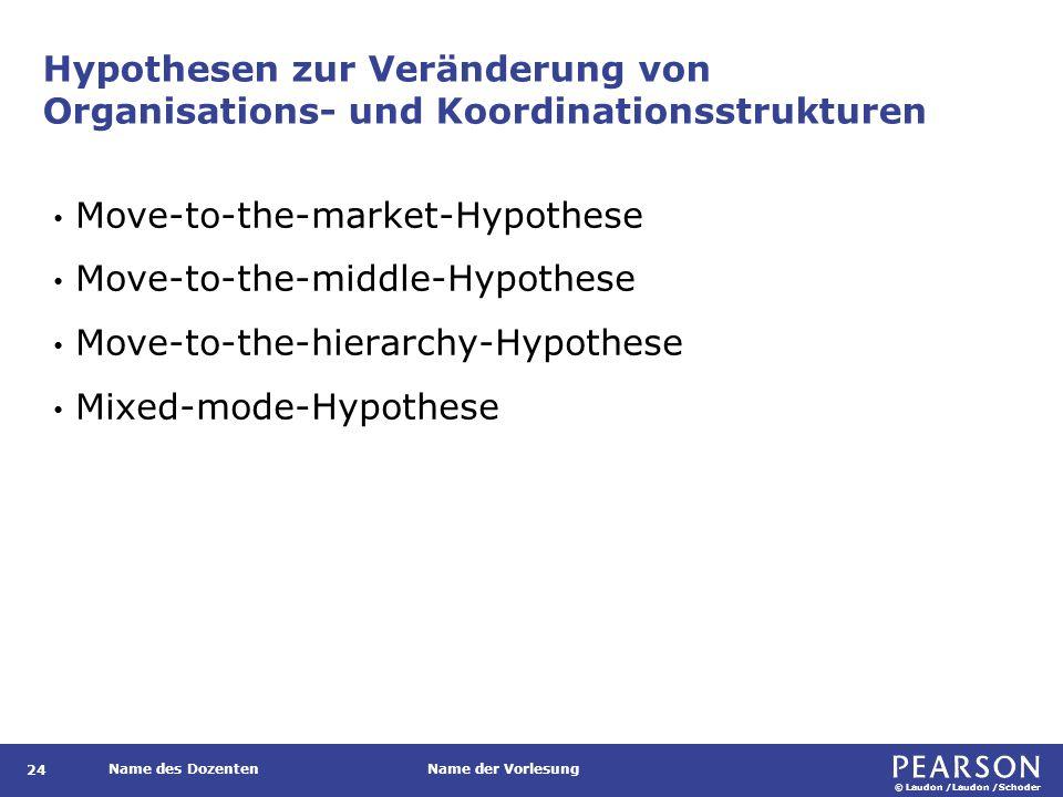 © Laudon /Laudon /Schoder Name des DozentenName der Vorlesung Hypothesen zur Veränderung von Organisations- und Koordinationsstrukturen 24 Move-to-the-market-Hypothese Move-to-the-middle-Hypothese Move-to-the-hierarchy-Hypothese Mixed-mode-Hypothese