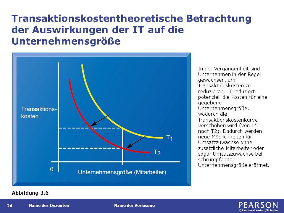 © Laudon /Laudon /Schoder Name des DozentenName der Vorlesung Transaktionskostentheoretische Betrachtung der Auswirkungen der IT auf die Unternehmensg