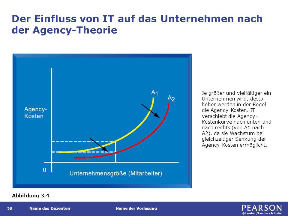 © Laudon /Laudon /Schoder Name des DozentenName der Vorlesung Der Einfluss von IT auf das Unternehmen nach der Agency-Theorie 28 Abbildung 3.4 Je größer und vielfältiger ein Unternehmen wird, desto höher werden in der Regel die Agency-Kosten.