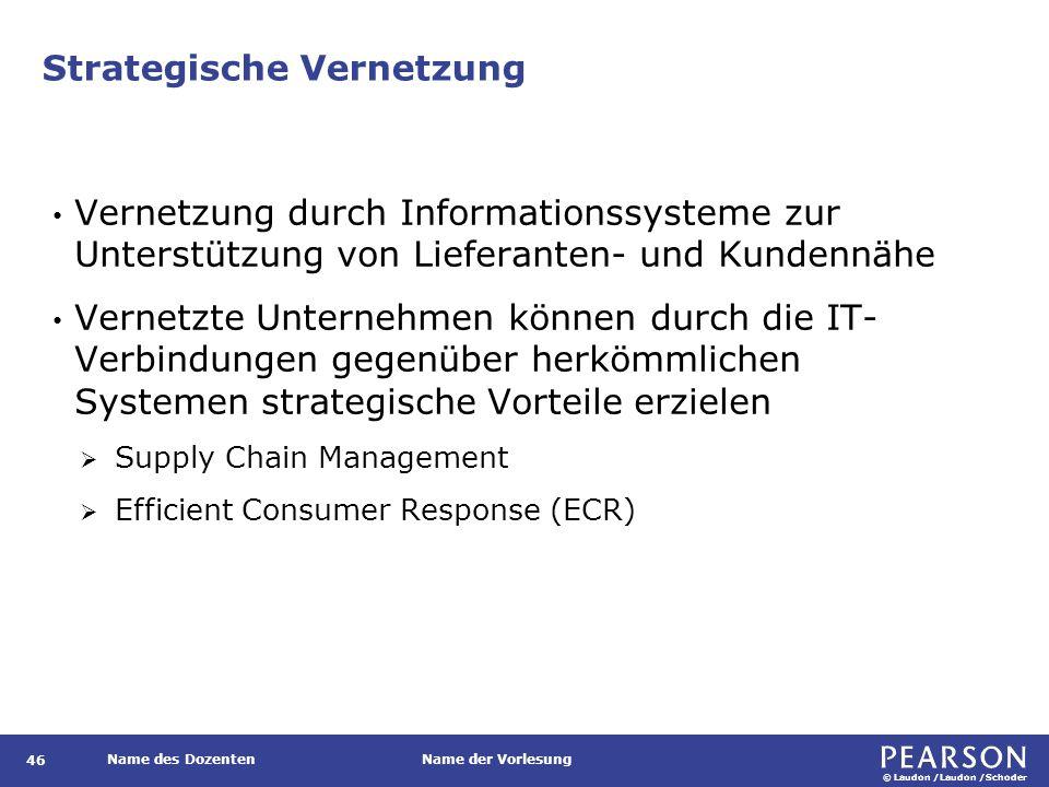 © Laudon /Laudon /Schoder Name des DozentenName der Vorlesung Strategische Vernetzung 46 Vernetzung durch Informationssysteme zur Unterstützung von Lieferanten- und Kundennähe Vernetzte Unternehmen können durch die IT- Verbindungen gegenüber herkömmlichen Systemen strategische Vorteile erzielen  Supply Chain Management  Efficient Consumer Response (ECR)