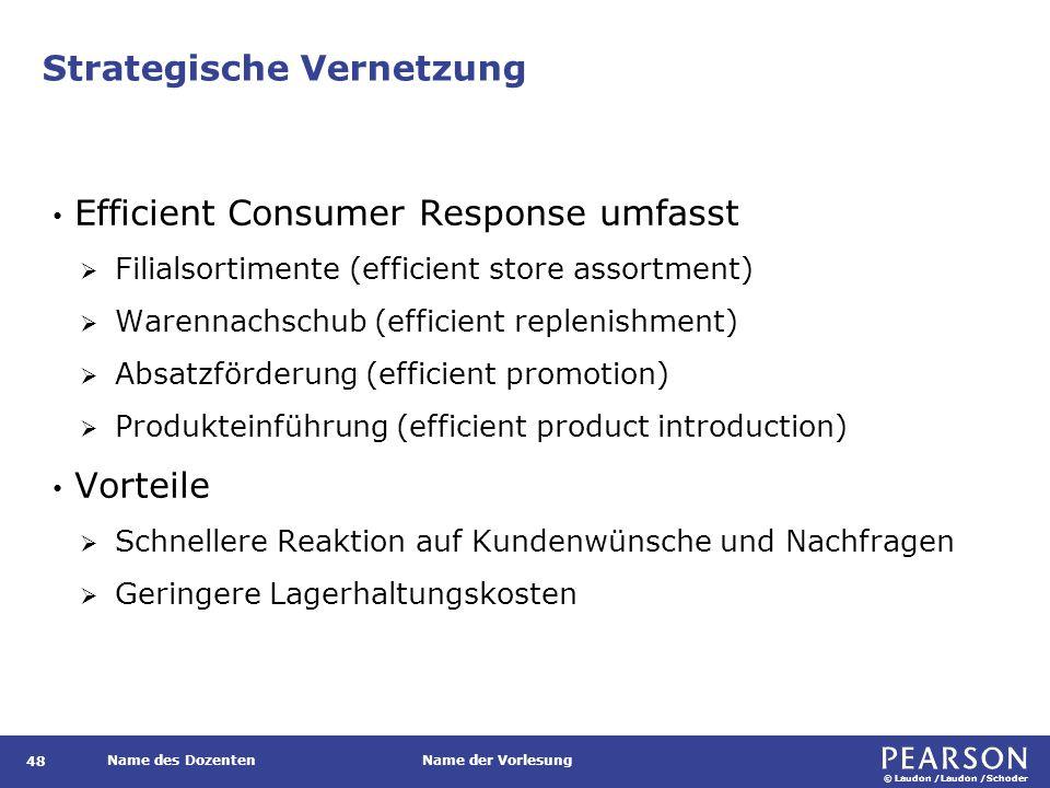 © Laudon /Laudon /Schoder Name des DozentenName der Vorlesung Strategische Vernetzung 48 Efficient Consumer Response umfasst  Filialsortimente (effic