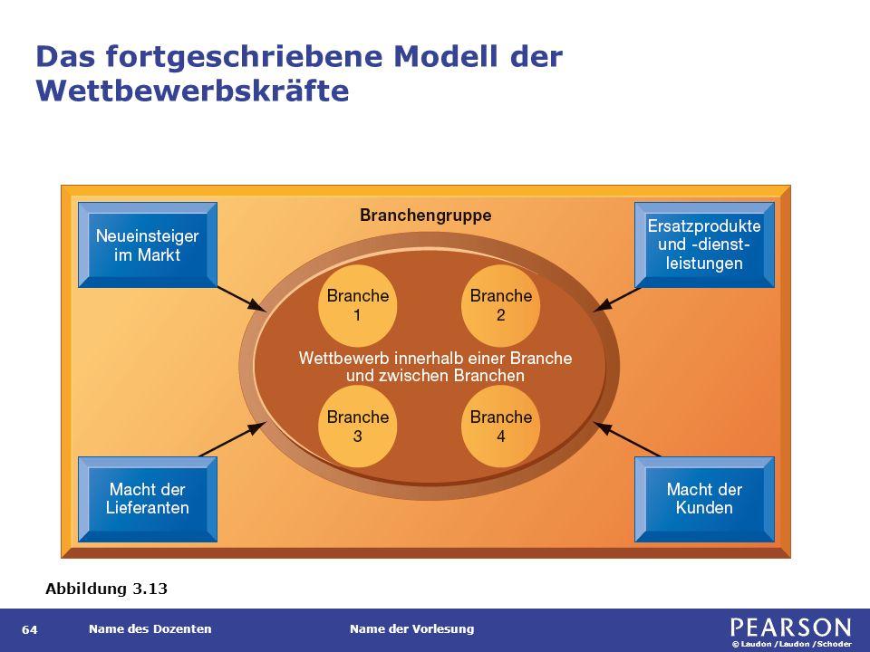 © Laudon /Laudon /Schoder Name des DozentenName der Vorlesung Das fortgeschriebene Modell der Wettbewerbskräfte 64 Abbildung 3.13