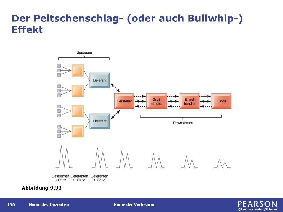 © Laudon /Laudon /Schoder Name des DozentenName der Vorlesung Der Peitschenschlag- (oder auch Bullwhip-) Effekt 130 Abbildung 9.33