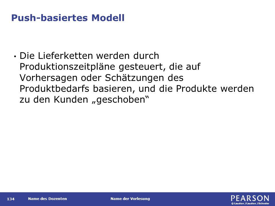 © Laudon /Laudon /Schoder Name des DozentenName der Vorlesung Push-basiertes Modell 134 Die Lieferketten werden durch Produktionszeitpläne gesteuert,