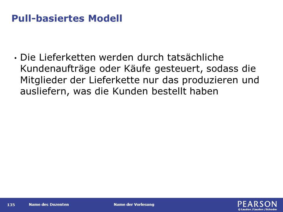© Laudon /Laudon /Schoder Name des DozentenName der Vorlesung Pull-basiertes Modell 135 Die Lieferketten werden durch tatsächliche Kundenaufträge oder