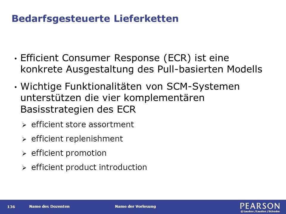 © Laudon /Laudon /Schoder Name des DozentenName der Vorlesung Bedarfsgesteuerte Lieferketten 136 Efficient Consumer Response (ECR) ist eine konkrete A