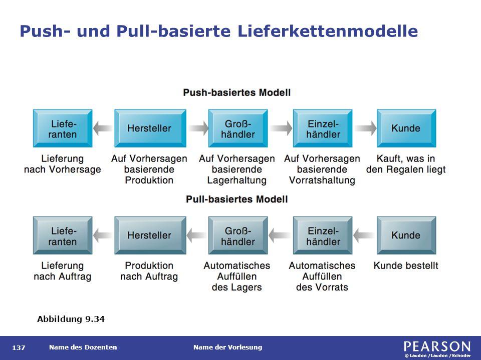 © Laudon /Laudon /Schoder Name des DozentenName der Vorlesung Push- und Pull-basierte Lieferkettenmodelle 137 Abbildung 9.34