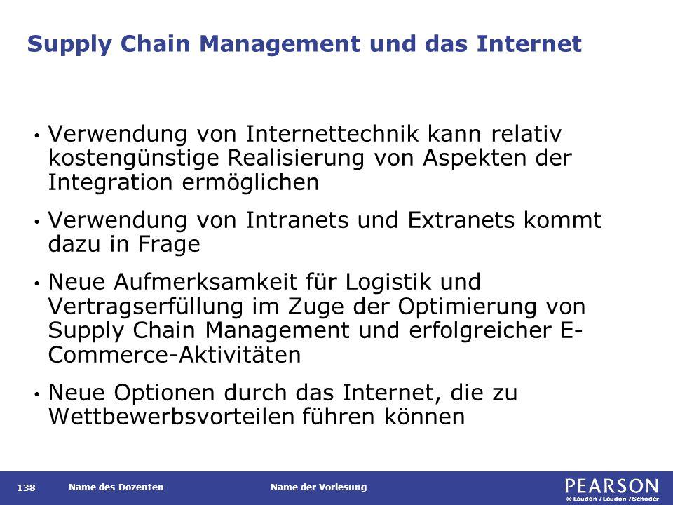 © Laudon /Laudon /Schoder Name des DozentenName der Vorlesung Supply Chain Management und das Internet 138 Verwendung von Internettechnik kann relativ