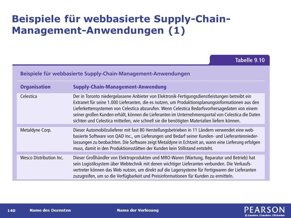 © Laudon /Laudon /Schoder Name des DozentenName der Vorlesung Beispiele für webbasierte Supply-Chain- Management-Anwendungen (1) 140