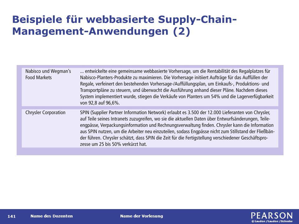 © Laudon /Laudon /Schoder Name des DozentenName der Vorlesung Beispiele für webbasierte Supply-Chain- Management-Anwendungen (2) 141