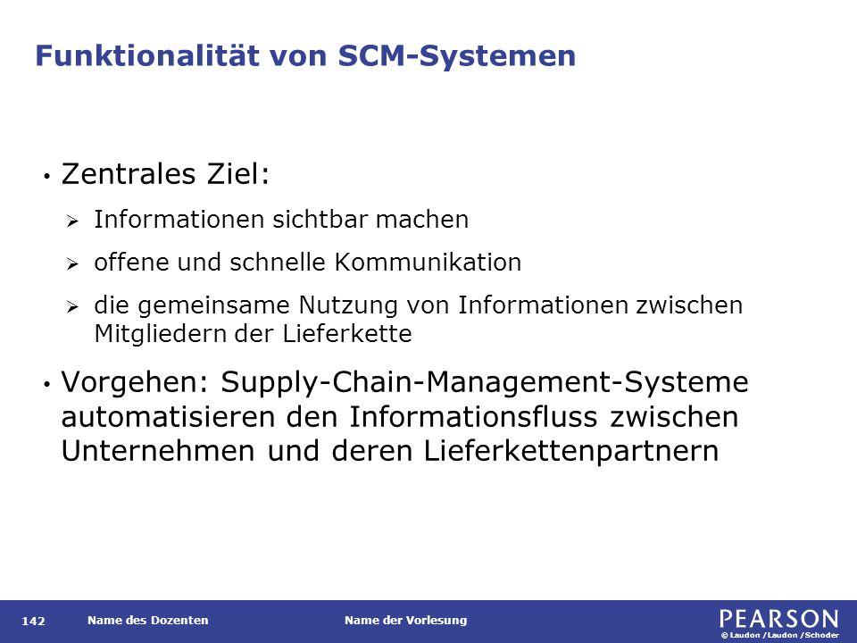 © Laudon /Laudon /Schoder Name des DozentenName der Vorlesung Funktionalität von SCM-Systemen 142 Zentrales Ziel:  Informationen sichtbar machen  of
