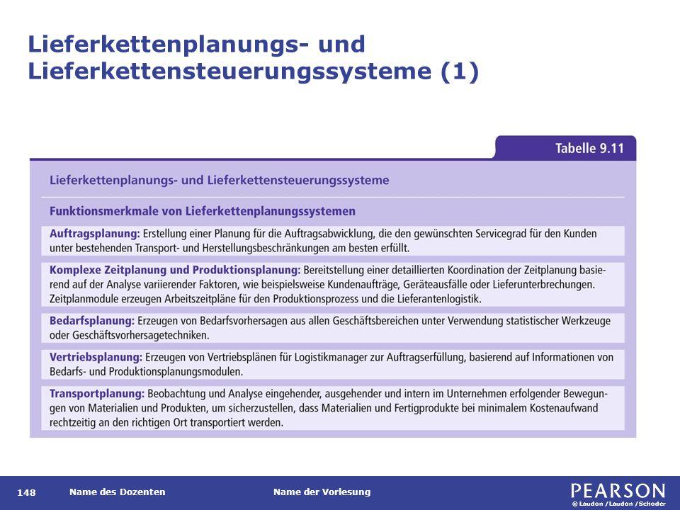© Laudon /Laudon /Schoder Name des DozentenName der Vorlesung Lieferkettenplanungs- und Lieferkettensteuerungssysteme (1) 148