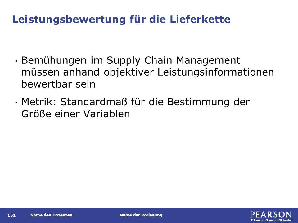 © Laudon /Laudon /Schoder Name des DozentenName der Vorlesung Leistungsbewertung für die Lieferkette 151 Bemühungen im Supply Chain Management müssen