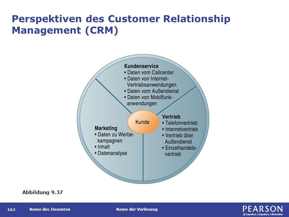 © Laudon /Laudon /Schoder Name des DozentenName der Vorlesung Perspektiven des Customer Relationship Management (CRM) 163 Abbildung 9.37