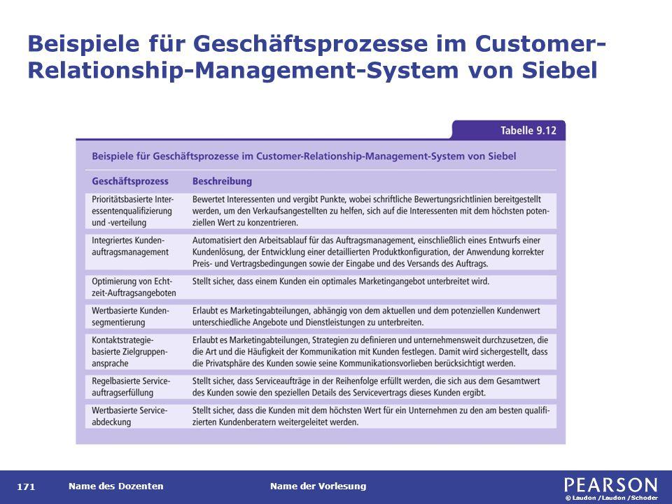 © Laudon /Laudon /Schoder Name des DozentenName der Vorlesung Beispiele für Geschäftsprozesse im Customer- Relationship-Management-System von Siebel 1