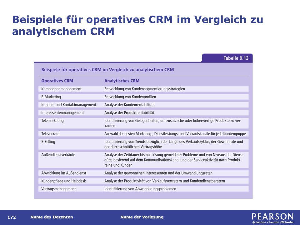 © Laudon /Laudon /Schoder Name des DozentenName der Vorlesung Beispiele für operatives CRM im Vergleich zu analytischem CRM 172