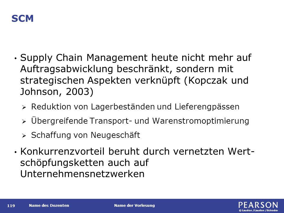 © Laudon /Laudon /Schoder Name des DozentenName der Vorlesung SCM 119 Supply Chain Management heute nicht mehr auf Auftragsabwicklung beschränkt, sond