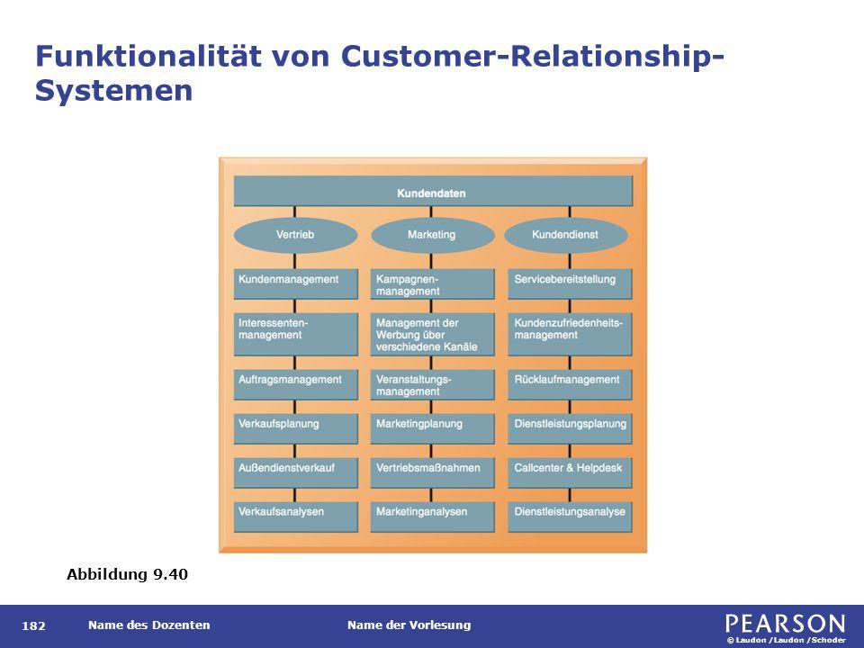 © Laudon /Laudon /Schoder Name des DozentenName der Vorlesung Funktionalität von Customer-Relationship- Systemen 182 Abbildung 9.40