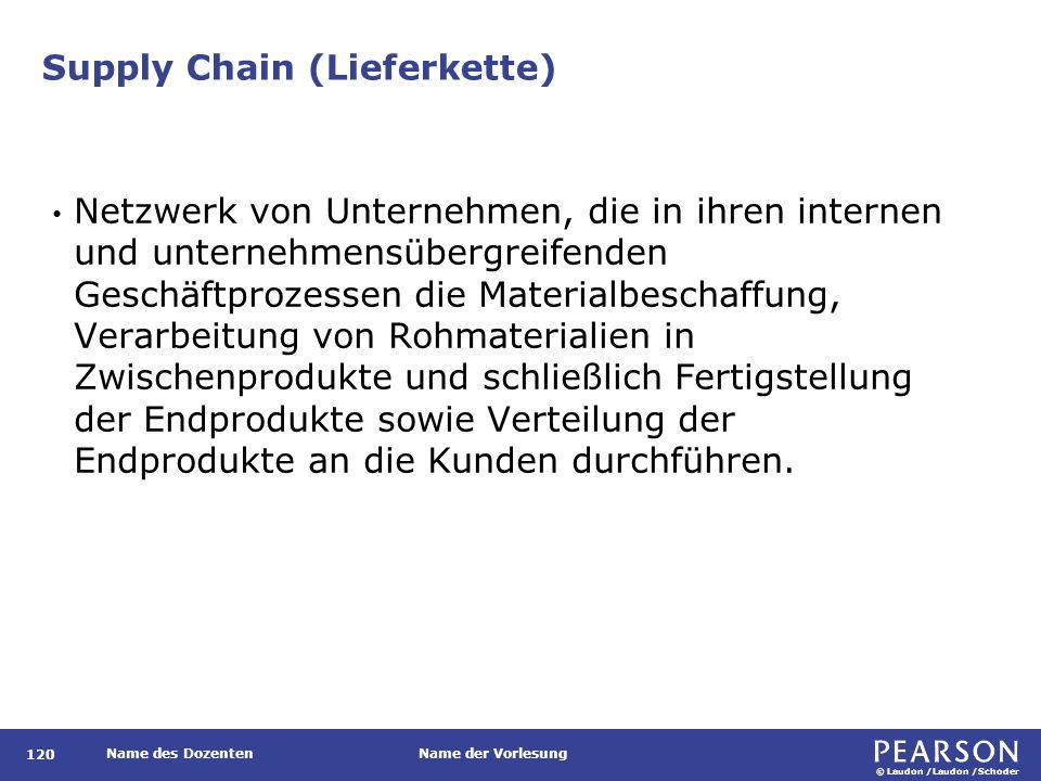 © Laudon /Laudon /Schoder Name des DozentenName der Vorlesung Supply Chain (Lieferkette) 120 Netzwerk von Unternehmen, die in ihren internen und unter