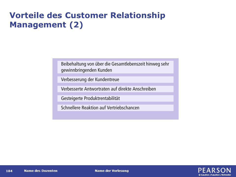 © Laudon /Laudon /Schoder Name des DozentenName der Vorlesung Vorteile des Customer Relationship Management (2) 184