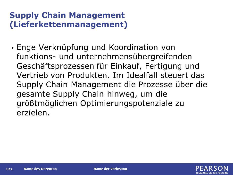 © Laudon /Laudon /Schoder Name des DozentenName der Vorlesung Supply Chain Management (Lieferkettenmanagement) 122 Enge Verknüpfung und Koordination v