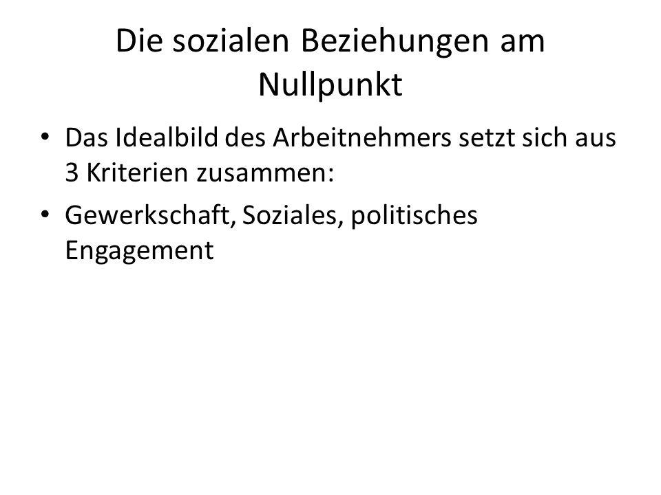 Die sozialen Beziehungen am Nullpunkt Das Idealbild des Arbeitnehmers setzt sich aus 3 Kriterien zusammen: Gewerkschaft, Soziales, politisches Engagement