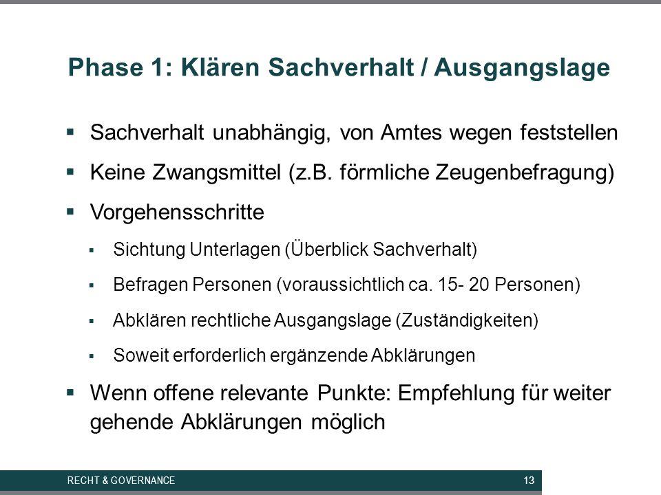Phase 1: Klären Sachverhalt / Ausgangslage  Sachverhalt unabhängig, von Amtes wegen feststellen  Keine Zwangsmittel (z.B.