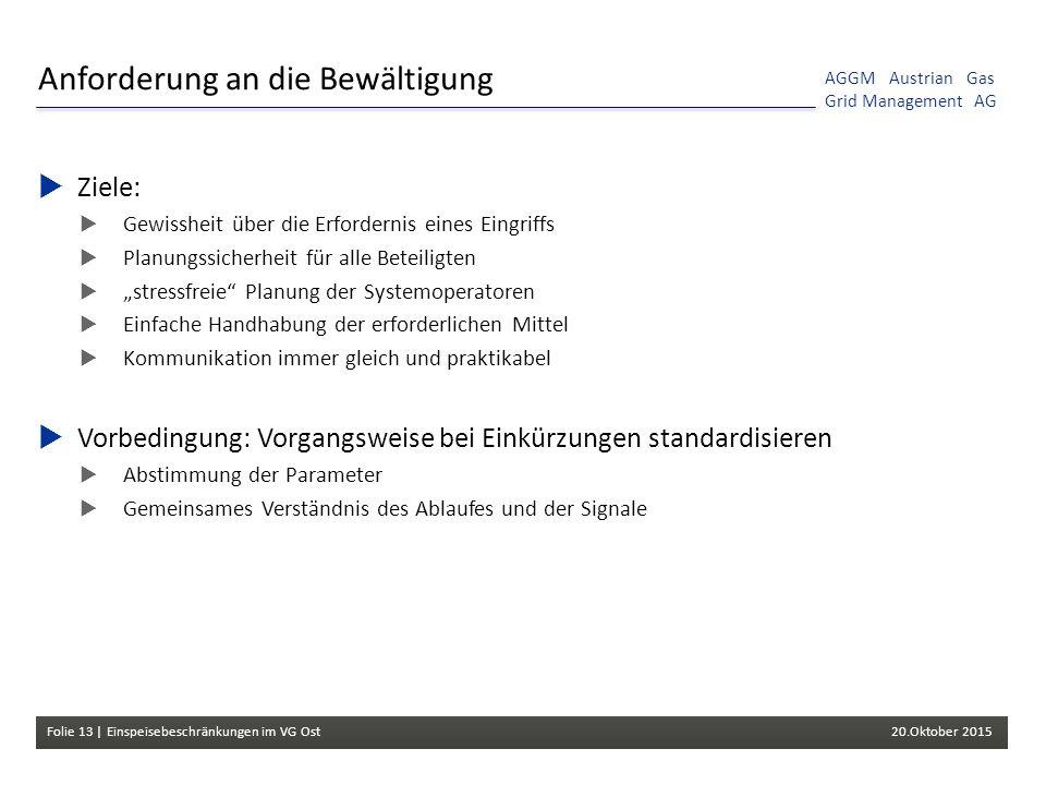 Folie 13 | Einspeisebeschränkungen im VG Ost 20.Oktober 2015 AGGM Austrian Gas Grid Management AG Anforderung an die Bewältigung  Ziele:  Gewissheit