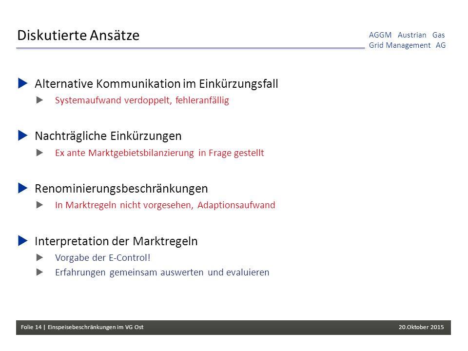 Folie 14 | Einspeisebeschränkungen im VG Ost 20.Oktober 2015 AGGM Austrian Gas Grid Management AG Diskutierte Ansätze  Alternative Kommunikation im E