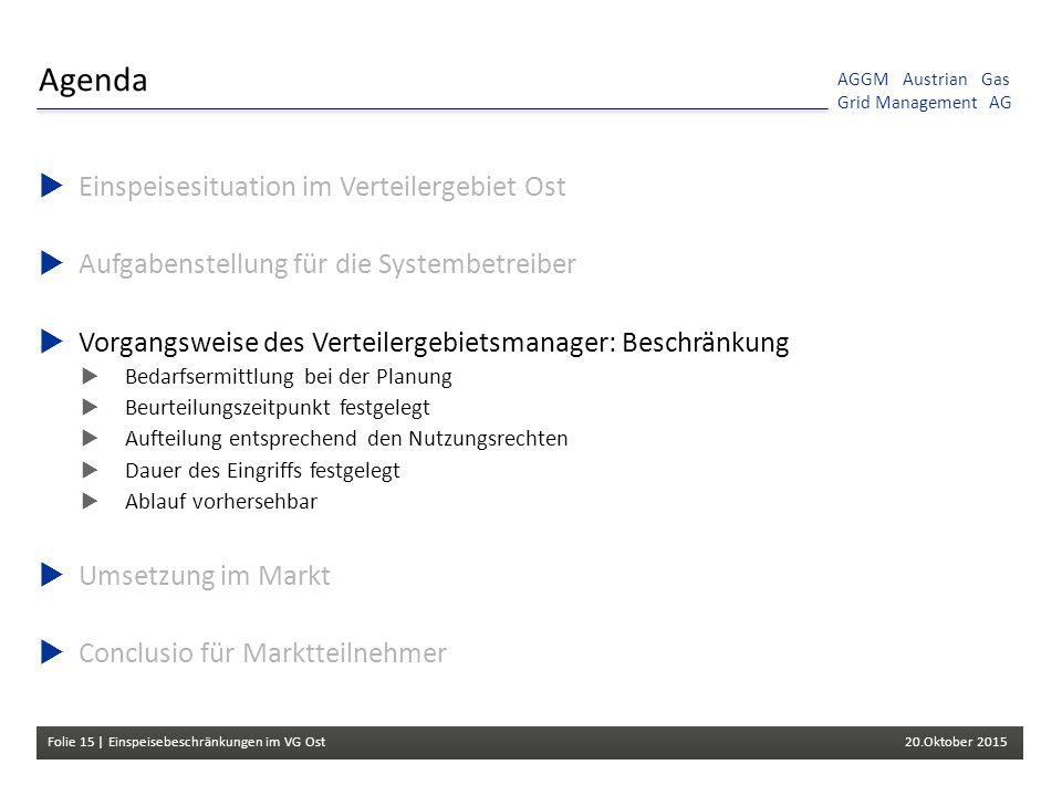 Folie 15 | Einspeisebeschränkungen im VG Ost 20.Oktober 2015 AGGM Austrian Gas Grid Management AG Agenda  Einspeisesituation im Verteilergebiet Ost 
