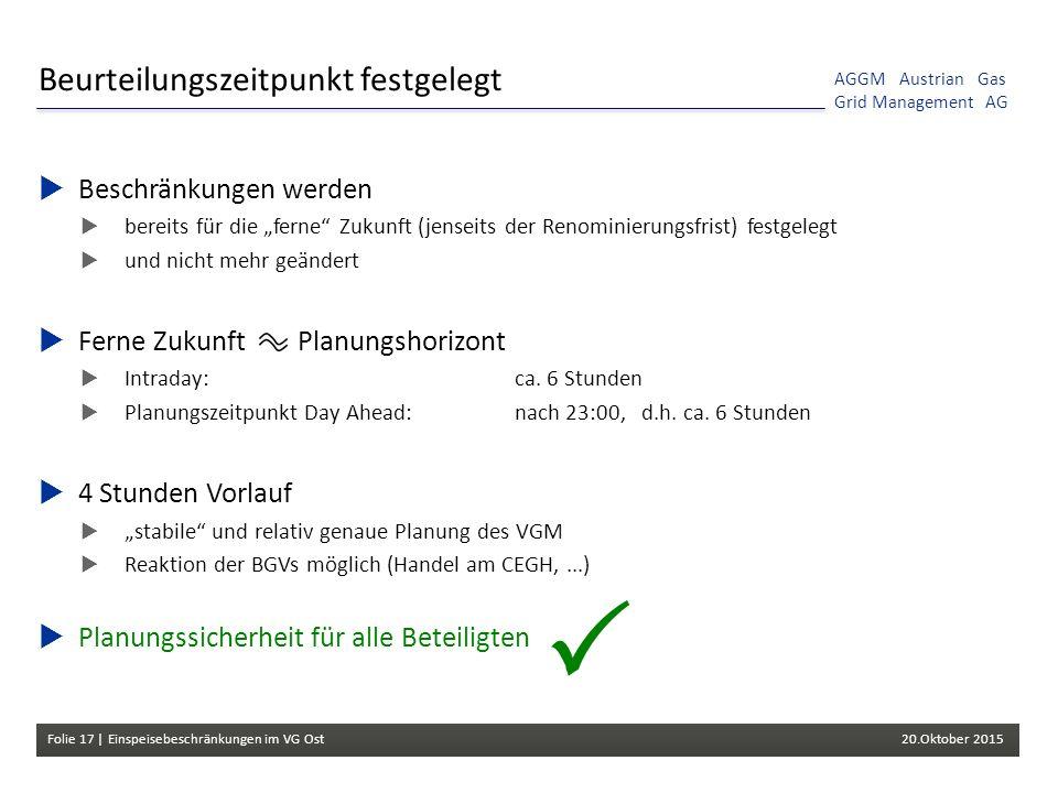 Folie 17 | Einspeisebeschränkungen im VG Ost 20.Oktober 2015 AGGM Austrian Gas Grid Management AG Beurteilungszeitpunkt festgelegt  Beschränkungen we