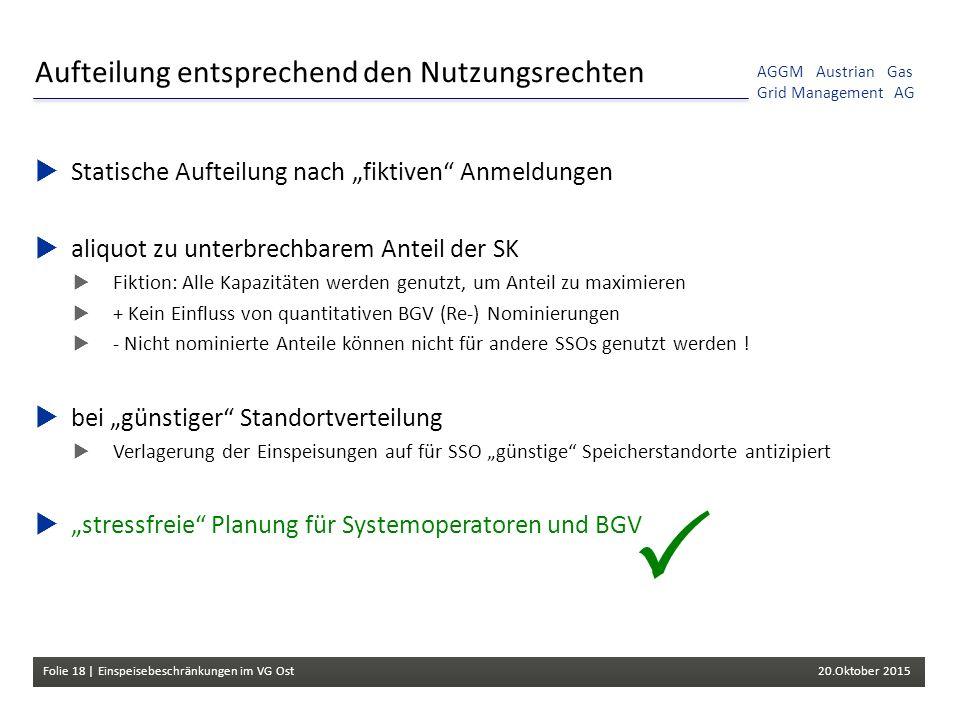Folie 18 | Einspeisebeschränkungen im VG Ost 20.Oktober 2015 AGGM Austrian Gas Grid Management AG Aufteilung entsprechend den Nutzungsrechten  Statis