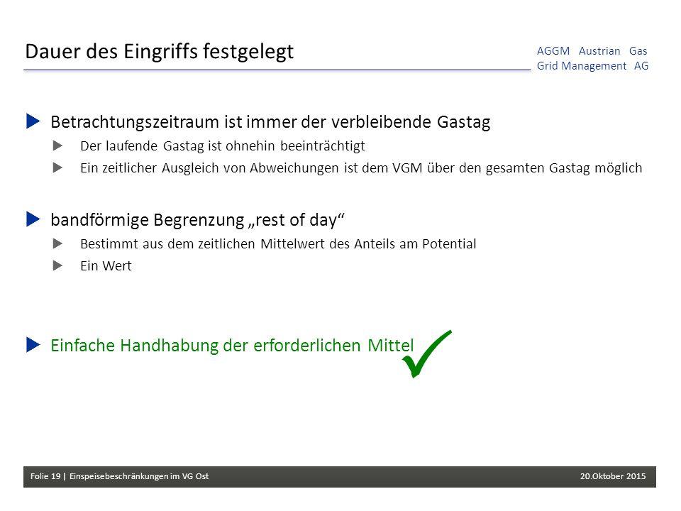 Folie 19 | Einspeisebeschränkungen im VG Ost 20.Oktober 2015 AGGM Austrian Gas Grid Management AG  Betrachtungszeitraum ist immer der verbleibende Ga