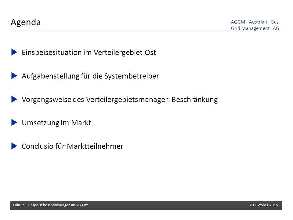 Folie 2 | Einspeisebeschränkungen im VG Ost 20.Oktober 2015 AGGM Austrian Gas Grid Management AG Agenda  Einspeisesituation im Verteilergebiet Ost  Aufgabenstellung für die Systembetreiber  Vorgangsweise des Verteilergebietsmanager: Beschränkung  Umsetzung im Markt  Conclusio für Marktteilnehmer