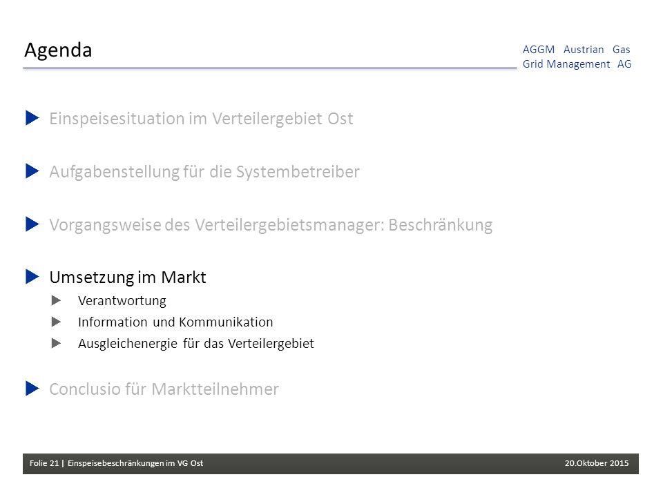 Folie 21 | Einspeisebeschränkungen im VG Ost 20.Oktober 2015 AGGM Austrian Gas Grid Management AG Agenda  Einspeisesituation im Verteilergebiet Ost  Aufgabenstellung für die Systembetreiber  Vorgangsweise des Verteilergebietsmanager: Beschränkung  Umsetzung im Markt  Verantwortung  Information und Kommunikation  Ausgleichenergie für das Verteilergebiet  Conclusio für Marktteilnehmer