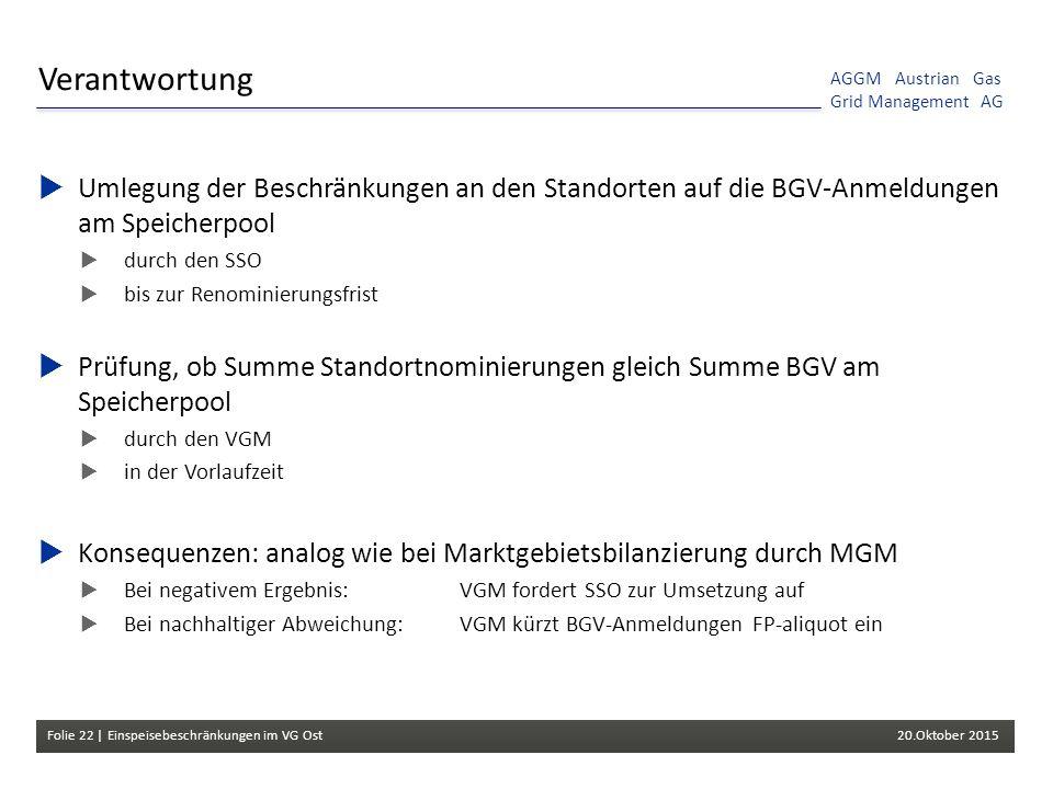 Folie 22 | Einspeisebeschränkungen im VG Ost 20.Oktober 2015 AGGM Austrian Gas Grid Management AG Verantwortung  Umlegung der Beschränkungen an den Standorten auf die BGV-Anmeldungen am Speicherpool  durch den SSO  bis zur Renominierungsfrist  Prüfung, ob Summe Standortnominierungen gleich Summe BGV am Speicherpool  durch den VGM  in der Vorlaufzeit  Konsequenzen: analog wie bei Marktgebietsbilanzierung durch MGM  Bei negativem Ergebnis: VGM fordert SSO zur Umsetzung auf  Bei nachhaltiger Abweichung: VGM kürzt BGV-Anmeldungen FP-aliquot ein
