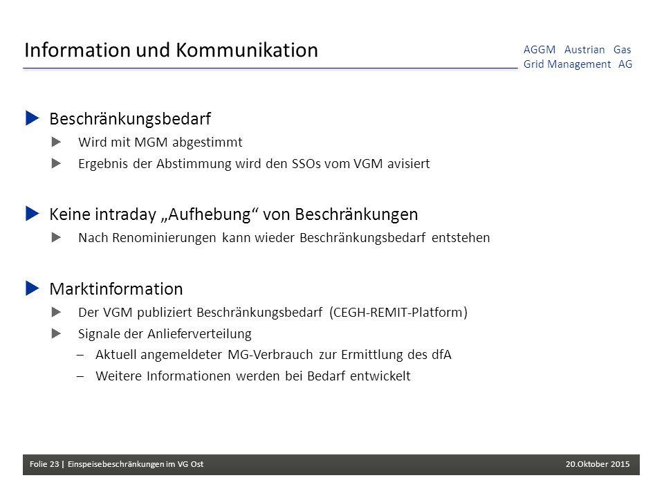 Folie 23 | Einspeisebeschränkungen im VG Ost 20.Oktober 2015 AGGM Austrian Gas Grid Management AG Information und Kommunikation  Beschränkungsbedarf